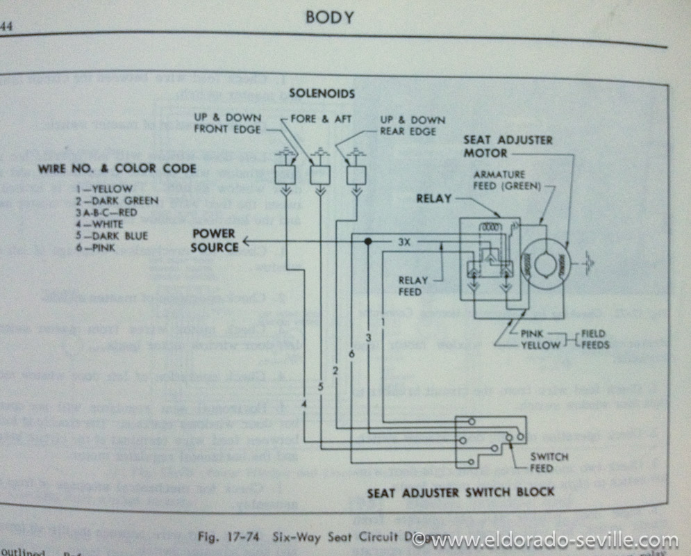 1963 Lincoln Fuse Box Wiring Diagram Libraries 1966 El Camino For Continental Library1966 Power Window